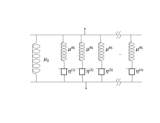 Lump circuit of the generalized Maxwell model. The elastic spring