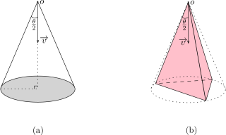 An infinite right circular cone and a polyhedral cone.