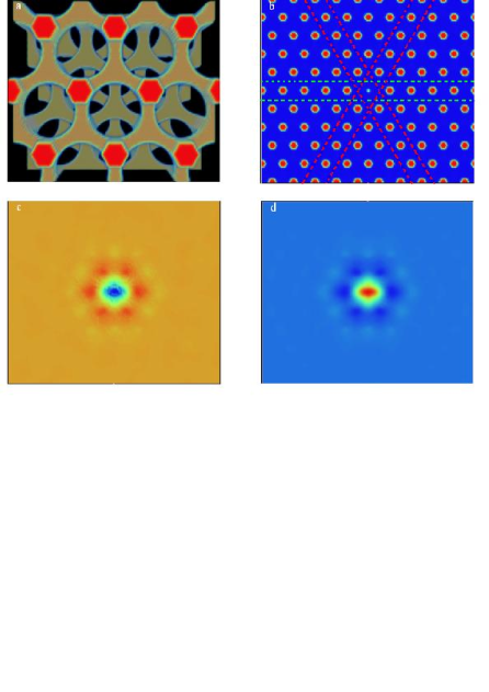 (a) Top view of the 3D photonic crystal with fcc lattice. It consists of alternating layers of a triangular lattice of air holes and a triangular lattice of dielectric rods (for details of the structure, see refs [18-19]). The nearest-neighbor spacing within either a hole or rod layer is