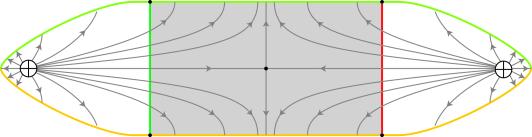 Bypass rectangle