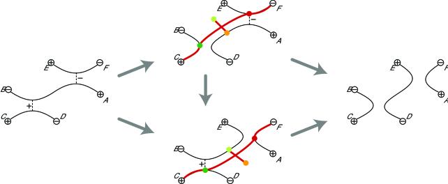 A bypass rectangle