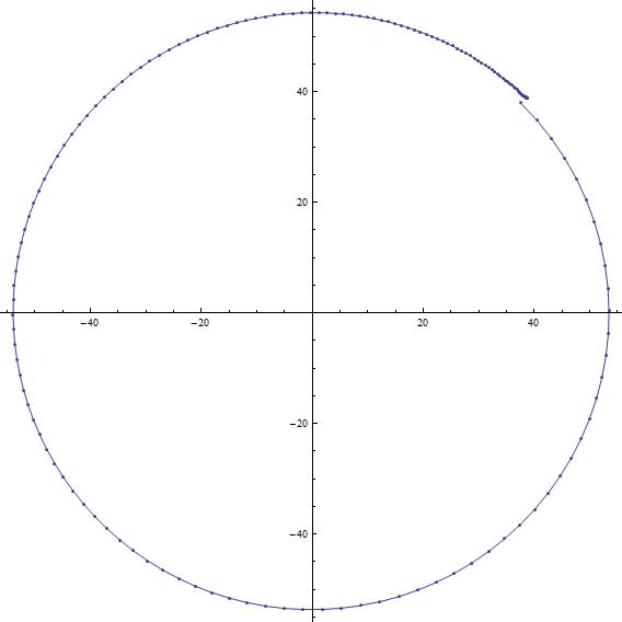 The outer arm of the 500th spiral of the curve associated to (
