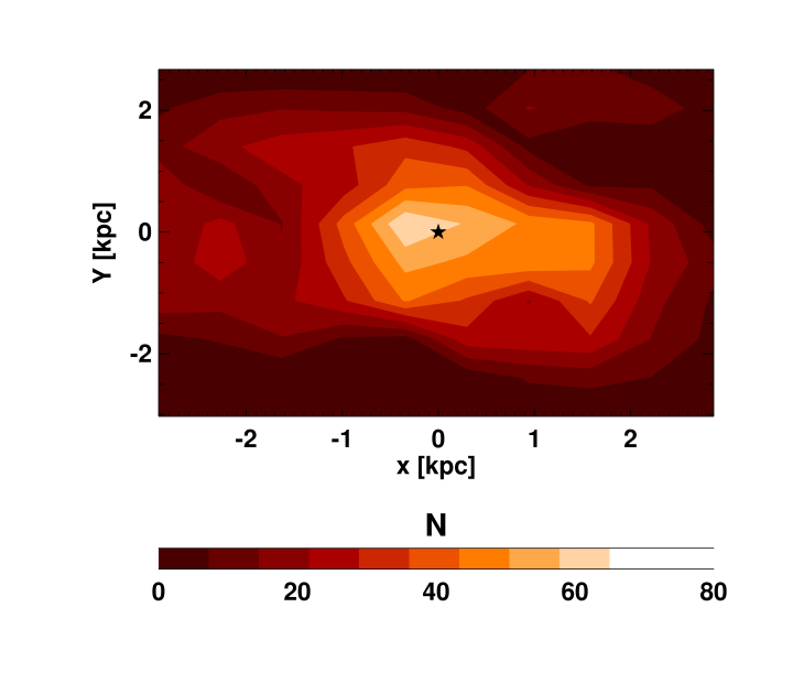 Left panel shows two-dimensional density contours of the LMC RRab stars taken from