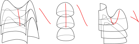 Edges of the graphic are formed by points where the level surface of