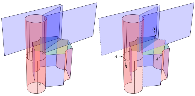 Crushing an edge of the triangulation dual to the hierarchy corresponds to removing the faces of the hierarchy incident to an edge (here labelled