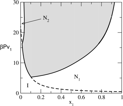 Phase diagram of the Zwanzig mixture with