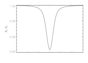 Inversion of a synthetic stellar dipole. The black lines display the synthetic flux of a dipole with a strength