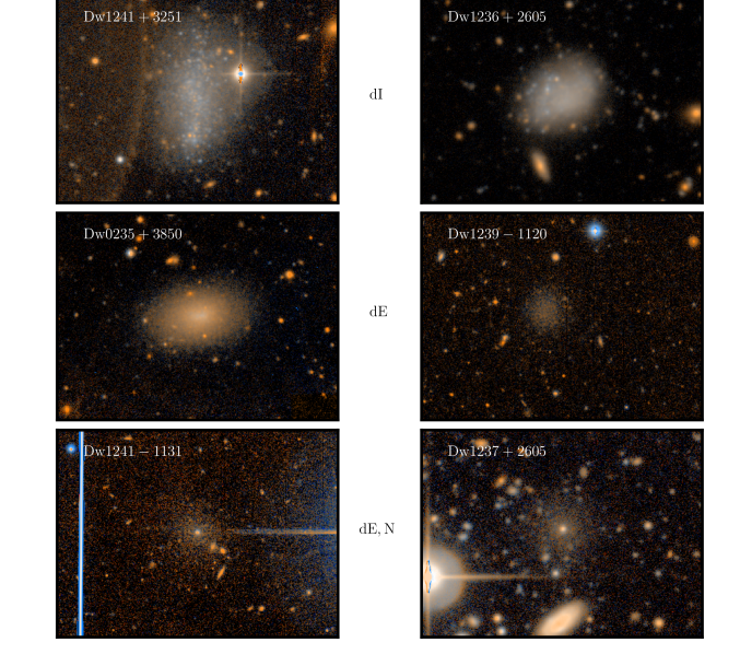 Color composite images for six select dwarfs out of the entire detected sample. Each image uses either the