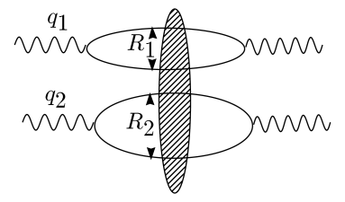 The diffractive contribution to hadronic