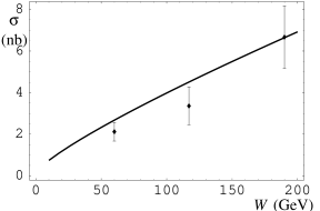 Cross section for the reaction