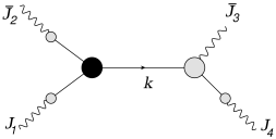 In this figure we show how the field redefinition may contribute to tree graphs from the modification of coupling to the source current. The solid circle indicate the