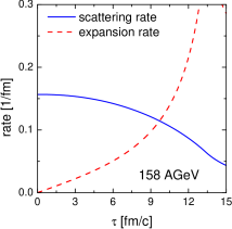 Comparison of the kaon scattering rate calculated according to Eq.(