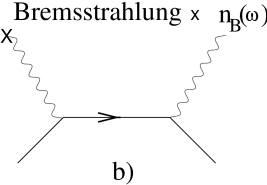 The two possible distinct processes, that can be used to describe electron-positron production in heavy-ion collision. One or both ultrarelativistic ions can be replaced by an equivalent photon distribution. If the bremsstrahlung process b) is calculated in one ion's rest frame, the electron must be assumed ultrarelativistic, to yield agreement with a).