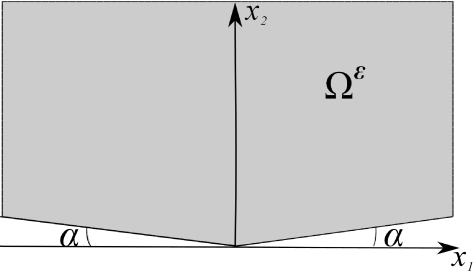Wedge cross section