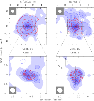 Red- and blue-shifted emission (in red contours and blue contours and colour scale, respectively) of lines H