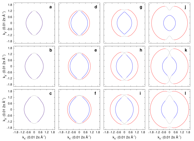 Top (bottom) surface states are identified in red (blue). The doubly degenerate surface states in the pristine case are shown in purple. The top row is at