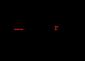 Geometry of the cell bulk.