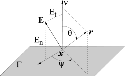 Geometrical notation of the quantities involved in polaron dissociation at the material interface.