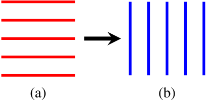 A schematic diagram illustrating the flip move in the Monte Carlo algorithm. If there is a