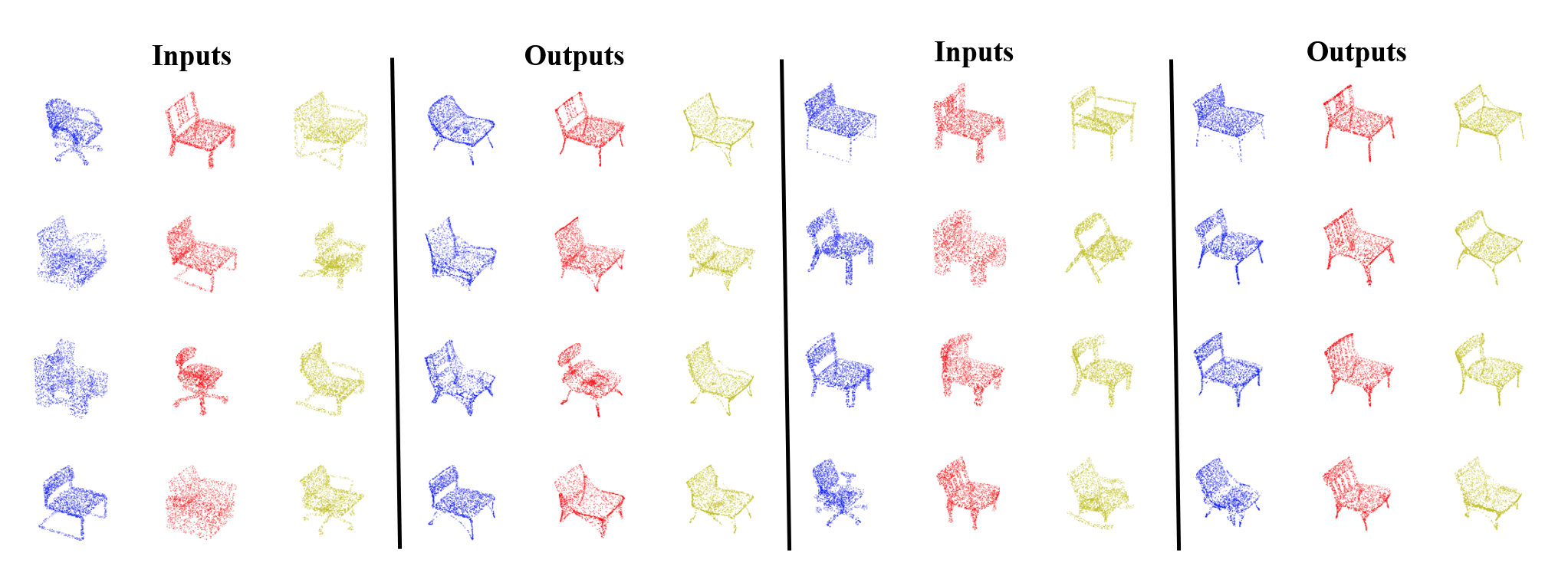 The qualitative registration results for registration of multiple 3D real-world point sets in Chair Category of ShapeNet