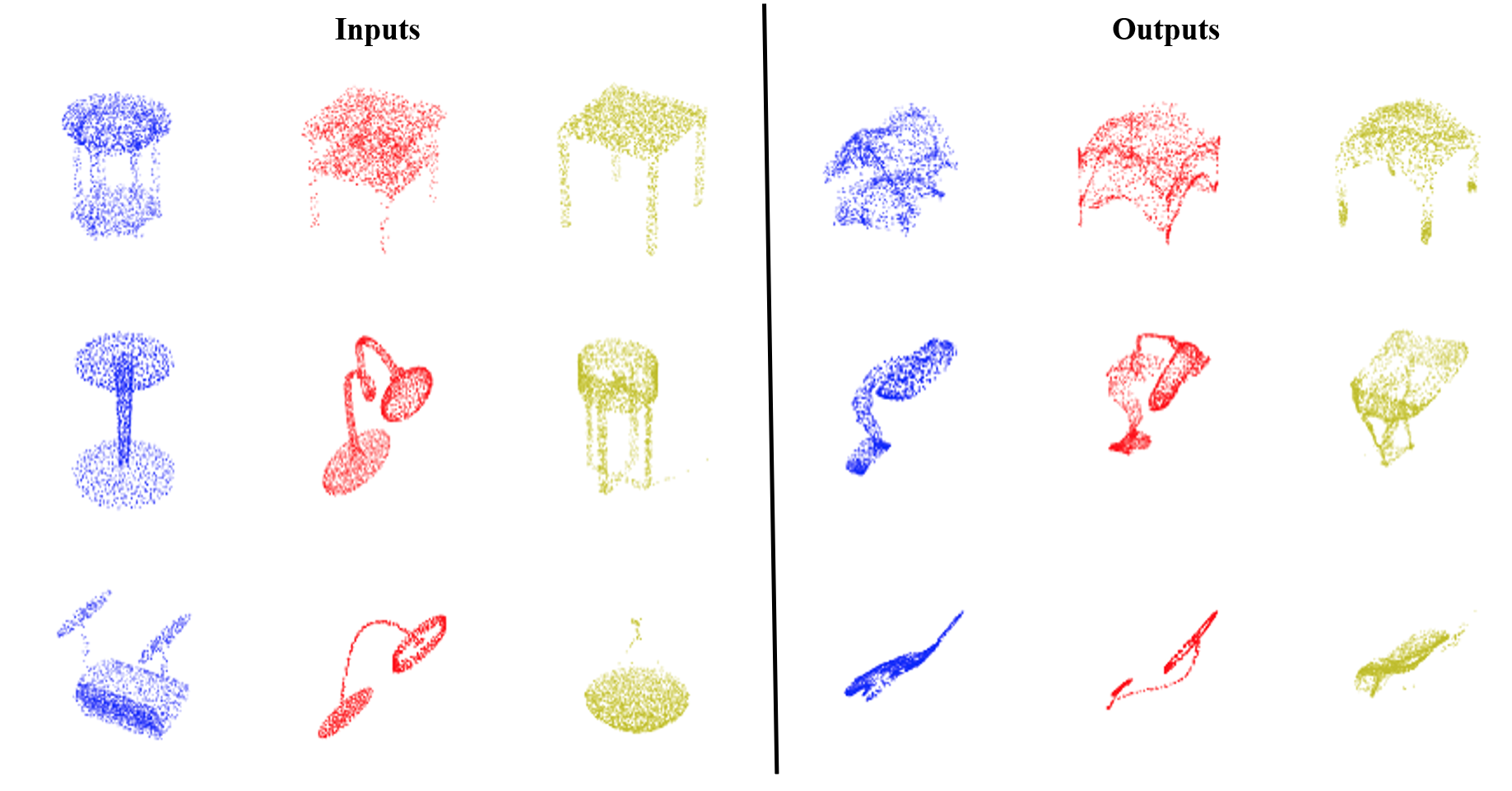 The selected failed cases for registration of multiple groups of 3D real-world point sets.