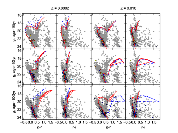 Synthetic CMDs for six clusters inserted in a LMC field in three bands (