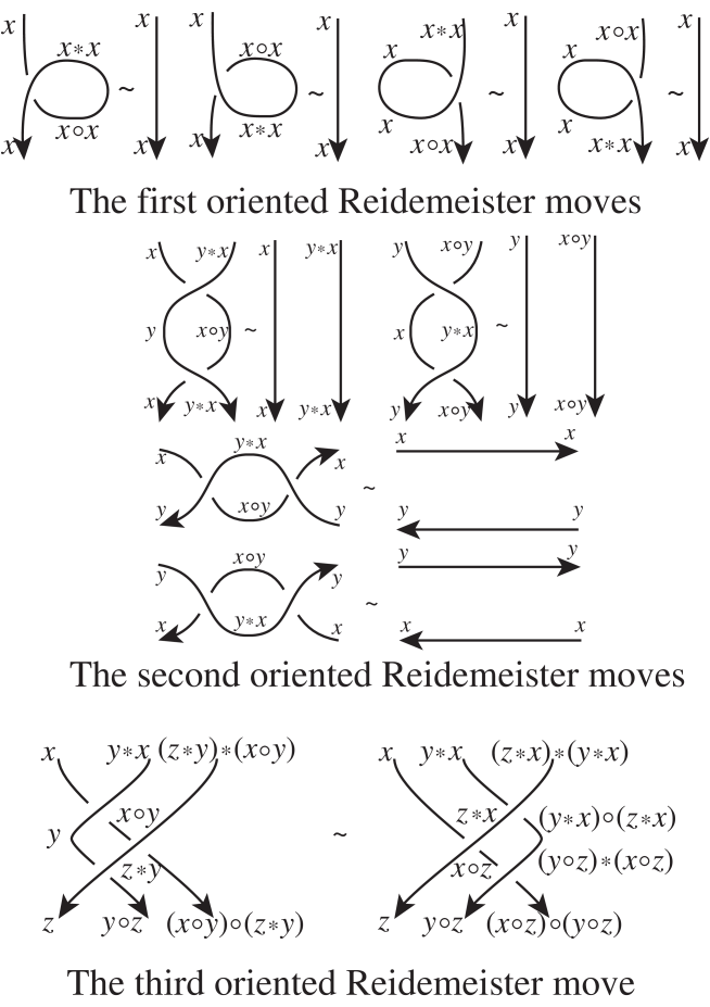 The oriented Reidemeister moves