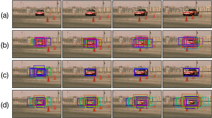 Proposals methods for video object detection. (a) original frames. (b) static proposals have no temporal association, which is hard to incorporate temporal information for proposal classification. (c) bounding box regression methods would focus on the dominant object, lose proposal diversity and may also cause recall drop since all proposals tend to aggregate on the dominant objects. (d) the ideal proposals should have temporal association and have the same motion patterns with the objects while keeping their diversity.