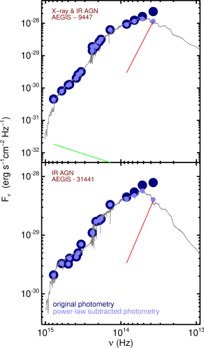 The observed photometry (dark blue) and power-law subtracted photometry (light blue) for two AGN in the MOSDEF sample. The green line shows the power-law subtracted from the original photometry at rest-frame wavelengths