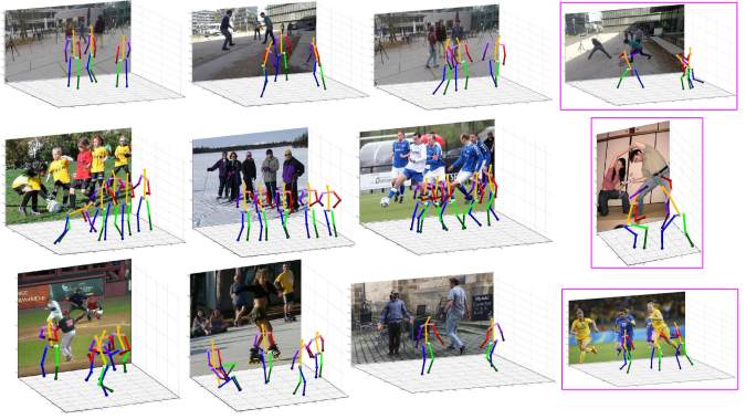 """Qualitative results on MuPoTS-3D (1st row), MS-COCO (2nd row), and """"in-the-wild"""" images (3rd row) of our approach. Our approach is able to effectively handle inter-person occlusion and make reliable predictions for crowded images. Pink box highlights some failure cases. 1st row: presence of self-occlusion, 2nd row: rare multi-person interaction and 3rd row: joint location ambiguity."""
