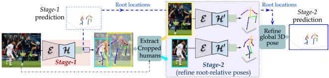 A hybrid framework for two-stage refinement which treats