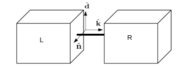 A spin-orbit active weak-link wire (thick line) connecting two polarized reservoirs,