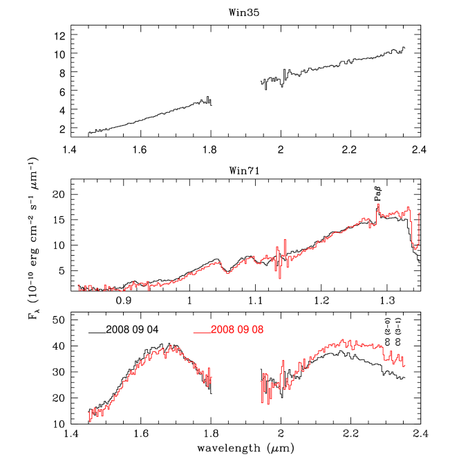 Near IR spectra of the sources win 35 (top) and win 71 (bottom).