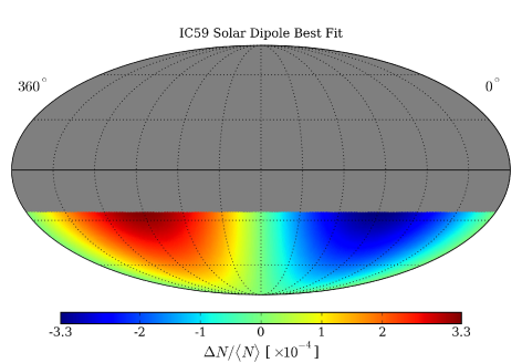 Best fit results to the IC59 data expressed in solar coordinates. In this coordinate system, the velocity vector of the motion of the Earth about the Sun is oriented at a longitude of