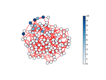 Patterns in a multigraph. In the panel a) we report the concentration for the activator species and its network (red links)