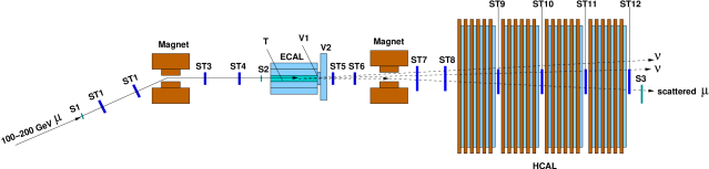 Schematic illustration of the setup to search for dark