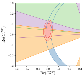 Constraints on NP contributions to the Wilson coefficients