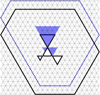 Illustration of the bowtie squeezing that turns the left region into the right region in Figure