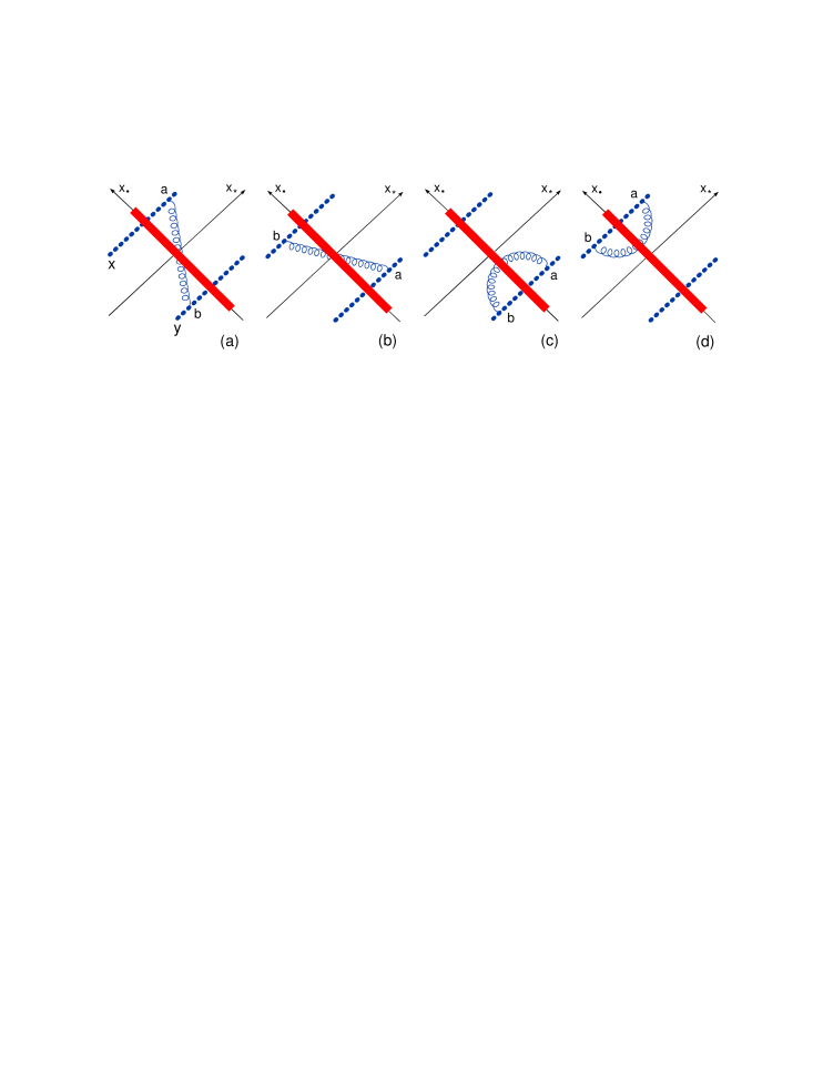 Leading-order diagrams for the small-