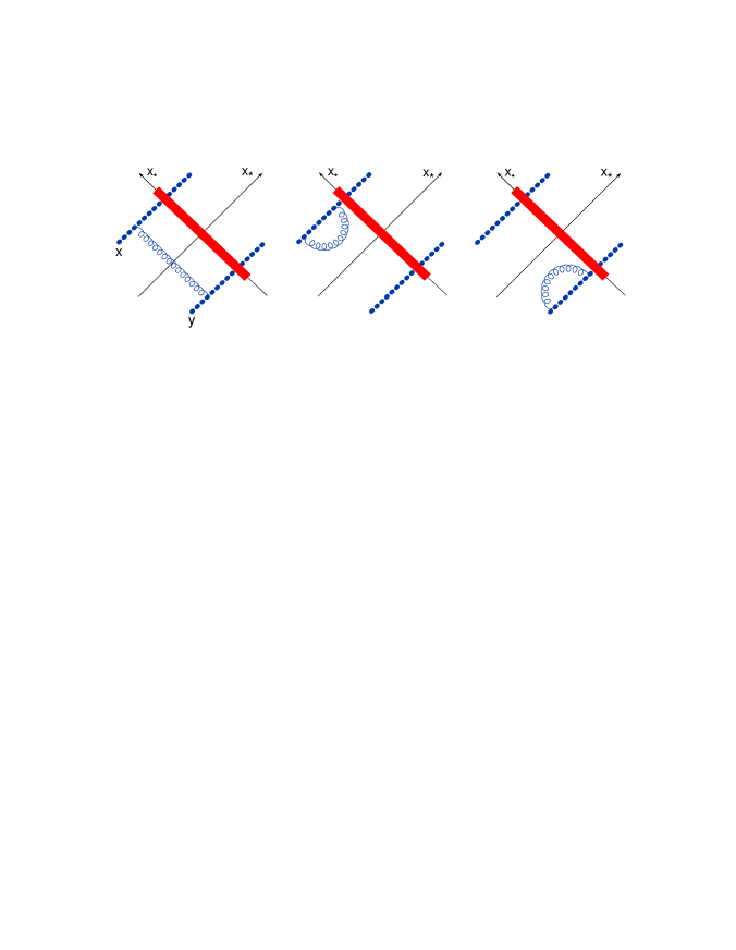 Leading-order diagrams proportional to the original dipole.
