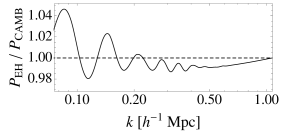 Ratio of the initial Eisenstein & Hu linear power spectrum used in MICE-IR to the one used in MICE-GC from