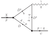Decay mechanism for the transitions