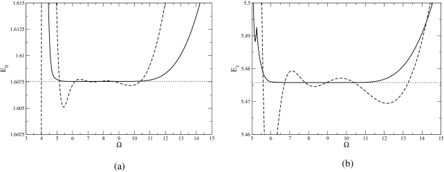 Comparison between the ground state (a) and first excited state (b) energy of the quartic oscillator calculated to order