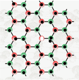 The elementary excitation of the lattice with one electron at each site. The energy of this state is denoted
