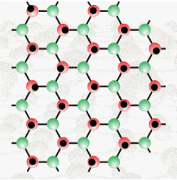 The charge distribution of the strong coupling ground state of neutral graphene with a single spin is a Wigner crystal where one of the sublattices is completely occupied and the other sublattice is completely empty.