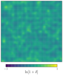 Qualitative comparison of reconstruction methods in test A 3. For this test, we create mock data from a simulated density field on a light cone, use an even source distribution and add negligible shape noise. The fields are from left to right: the underlying overdensity field from the simulation, the reconstructed overdensity field using a lognormal prior and the reconstructed overdensity using a Gaussian prior (Wiener filter). We show the central