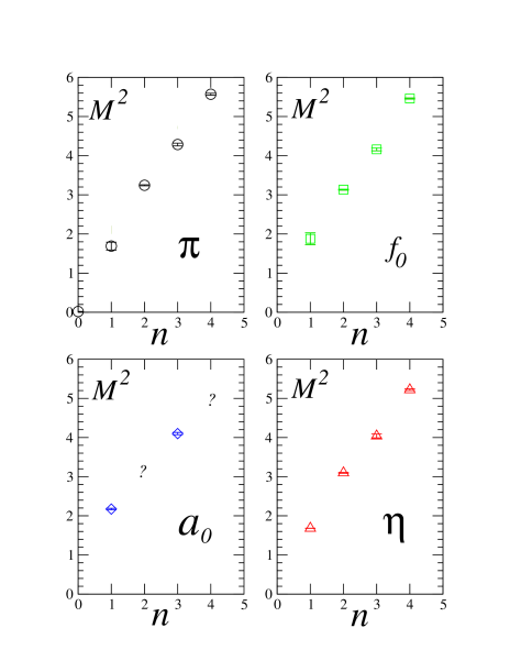 Radial Regge trajectories for the four successive high-lying