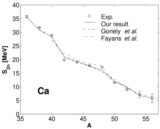 Two–neutron separation energies for calcium isotopes. The results of Fayans