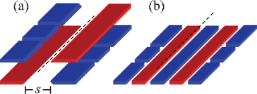 Schematic illustrations of (a) a two-level linear RF Paul trap representative of what is currently used in quantum computation experiments, and (b) the five electrode planar ion trap suggested by Chiaverini et al.