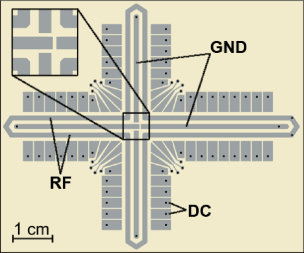 Top view of the trap. Opposing electrodes in straight sections of the trap are electrically connected, but near the intersection both the outer and center electrodes are separated to provide finer control. Electrical connections are made via surface mount headers on the underside. The RF loop at each end helps prevent ions from leaking out axially.
